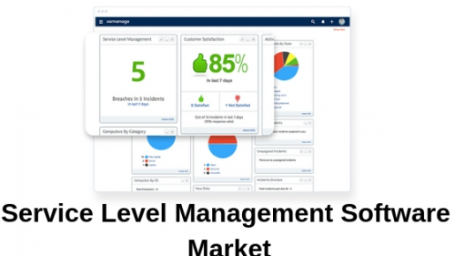 Service Level Management Software'