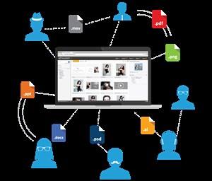 Digital Asset Management (DAM) Systems Market'