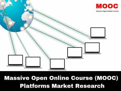 Massive Open Online Course Platforms'