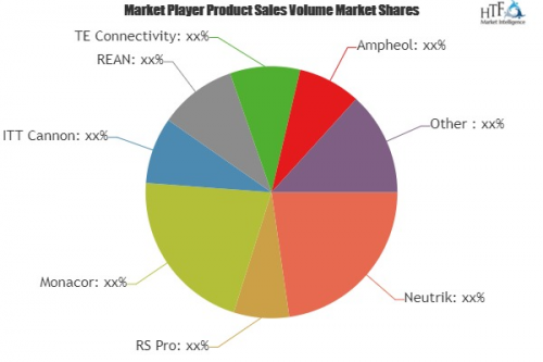 Loudspeaker Connectors Market Is Thriving Worldwide with lea'