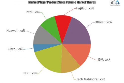 Smart Stadium Market is Booming Worldwide| Intechnology Wifi'