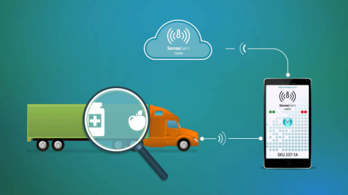 IOT IN LOGISTICS Market'