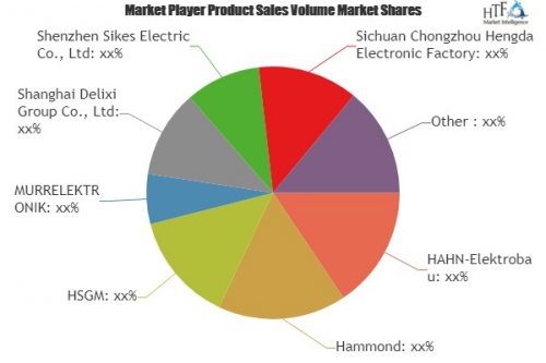 Single-Phase Transformer Market'