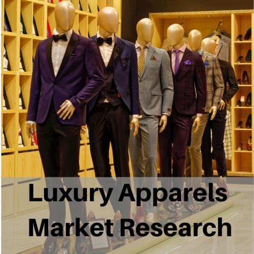 Luxury Apparels market'