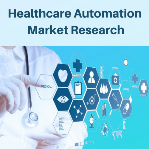 Healthcare Automation Market'