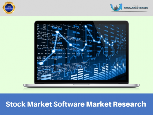 Stock Market Software'