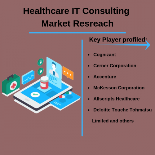 Healthcare IT Consulting Market'