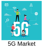 Exclusive Report on Global 5G Market Forecast 2026: Major ke