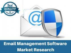Email Management Software Market'
