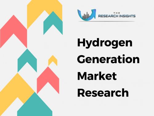 Hydrogen Generation'
