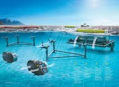 Tidal Energy Market Analysis & Forecast For Next 5 Y'