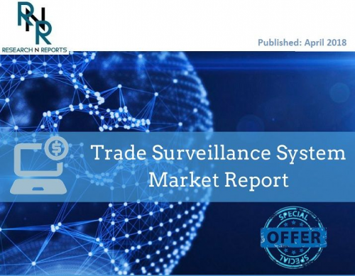 Trade Surveillance Systems Market'
