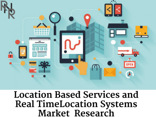 Real-Time Locating System'