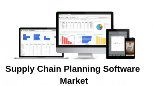 Supply Chain Planning Software'