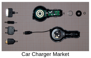 Comparative Analysis on Global Car Charger Market Report For'