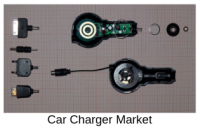 Comparative Analysis on Global Car Charger Market Report For