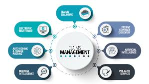 Medical Claims Management Solutions'