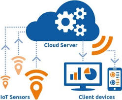 IoT Cloud Platform'
