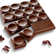 Premium Chocolate Market Analysis & Forecast For Nex'