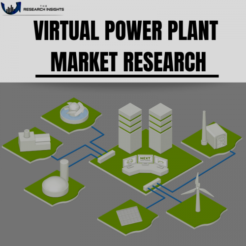Virtual Power Plant Market'