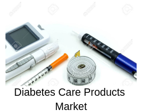Exclusive Report on Diabetes Care Products Market Forecast 2'