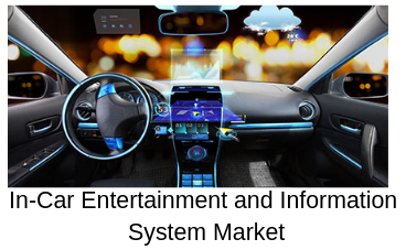 Profitable Growth of Global In-Car Entertainment and Informa'