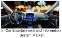 Profitable Growth of Global In-Car Entertainment and Informa
