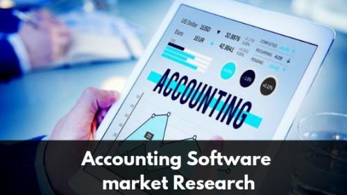 Accounting Software market'