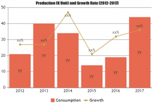 Know How Mass Notification Systems Market is Thriving Worldw'
