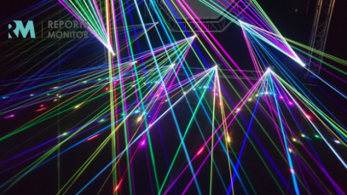 RGB Laser Modules Market'