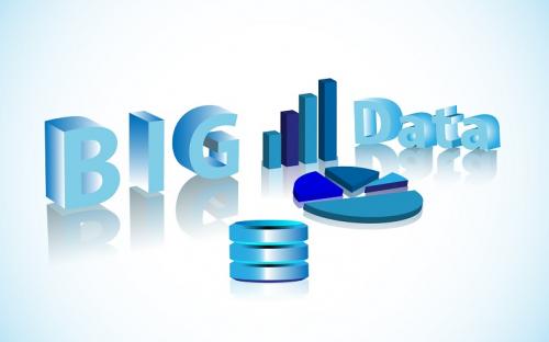 Big Data in Human Resources Market'