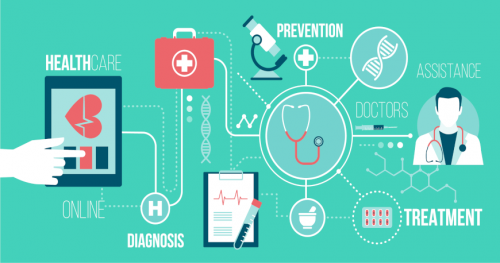 Global AI in Healthcare Market Size Study'