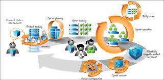 IT Service Management Market'