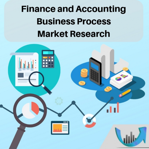 Finance and Accounting Business Process Market'