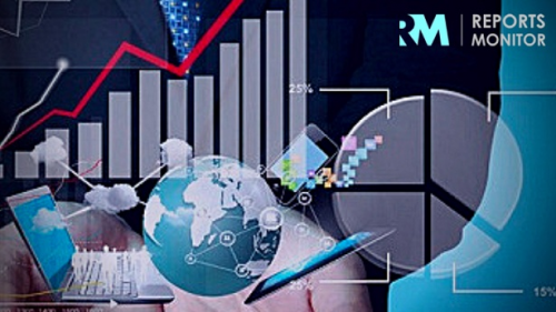 Global Emotion Analytics Market Growth 2019-2024'