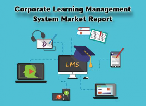 Corporate Learning Management System Market'