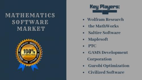 Mathematics Software Market'