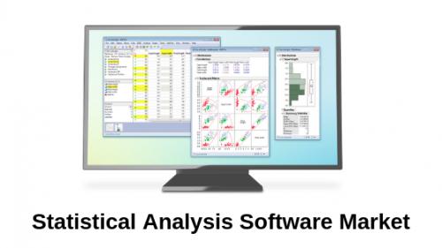 Statistical Analysis Software'