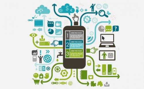 Mobile Security Management Solutions Market'
