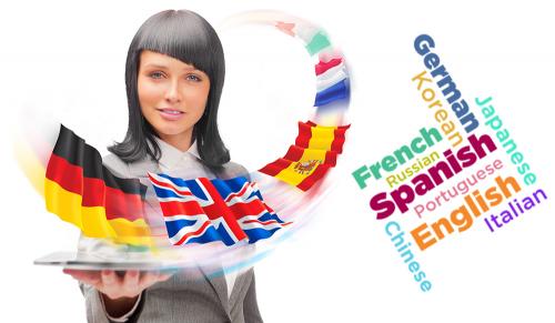 Language Training Market'
