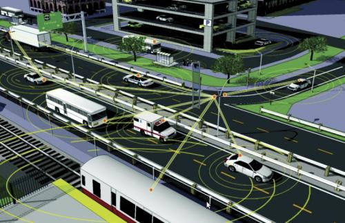 Global Efficient Transportation System Market'