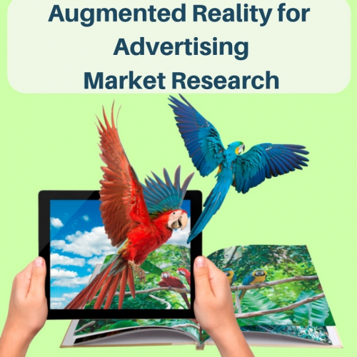 Augmented Reality for Advertising Market'