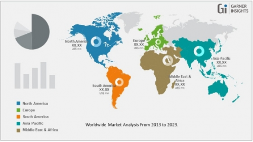 Contrast And Imaging Agents In Interventional X-Ray Market'
