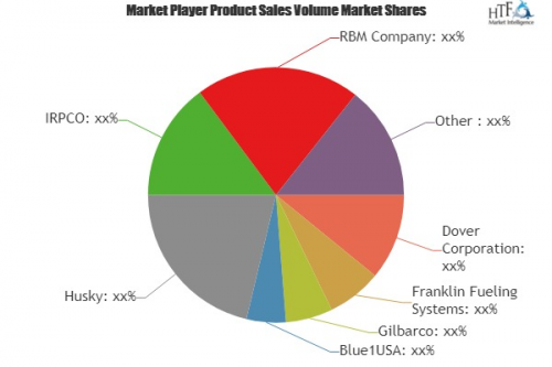Hanging Hardware for Fueling Systems Market'
