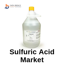 Sulfuric Acid Market'
