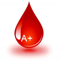 Artificial Blood Market to Witness Huge Growth by 2025  Sang'