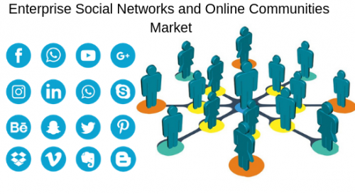 Contemporary Features on Global Enterprise Social Networks a'