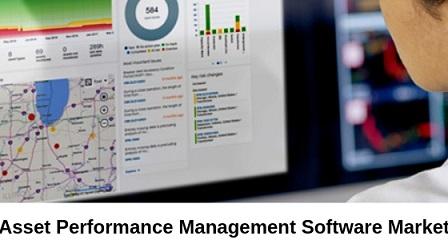 Asset Performance Management Software'