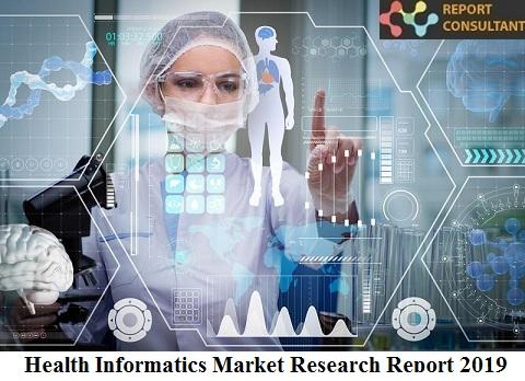 Health Informatics Market Booming Worldwide by 2025'