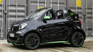 Smart E-Drive Market is Gaining Traction Worldwide by Major'